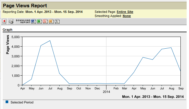 ebay page views.PNG