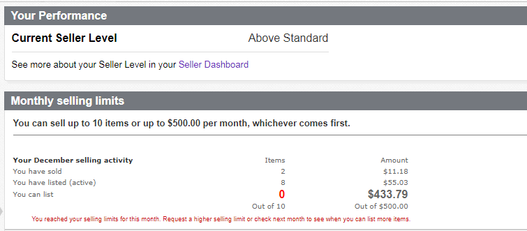 Increases Your Selling Limits The Ebay Community