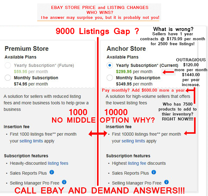 Ebay Store Prices And Listing Increases The Ebay Community