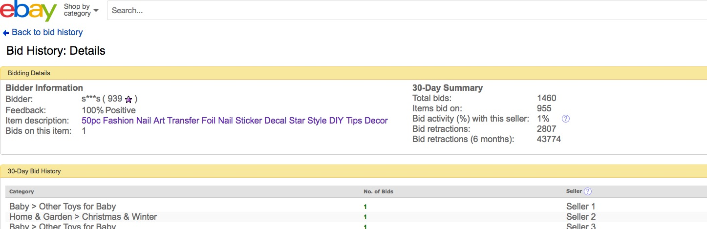 Unbelievable Bid Retraction Abuse 2800 In Past The Ebay Community