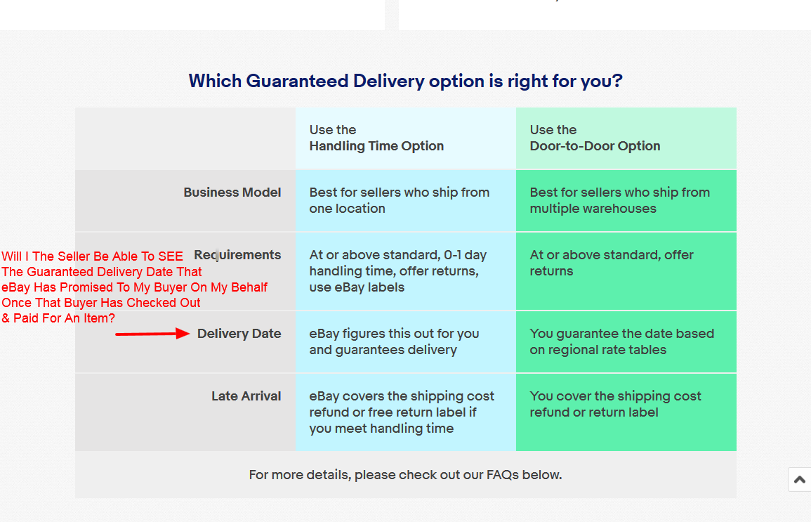 Ebay Delivery Guarantee - 2 Questions - The eBay Community