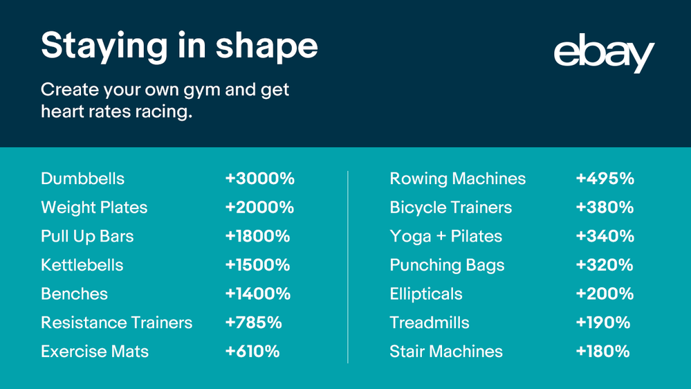 ebay_JS_trend_blog_graphics-16x9-200-Staying-in-Shape.png