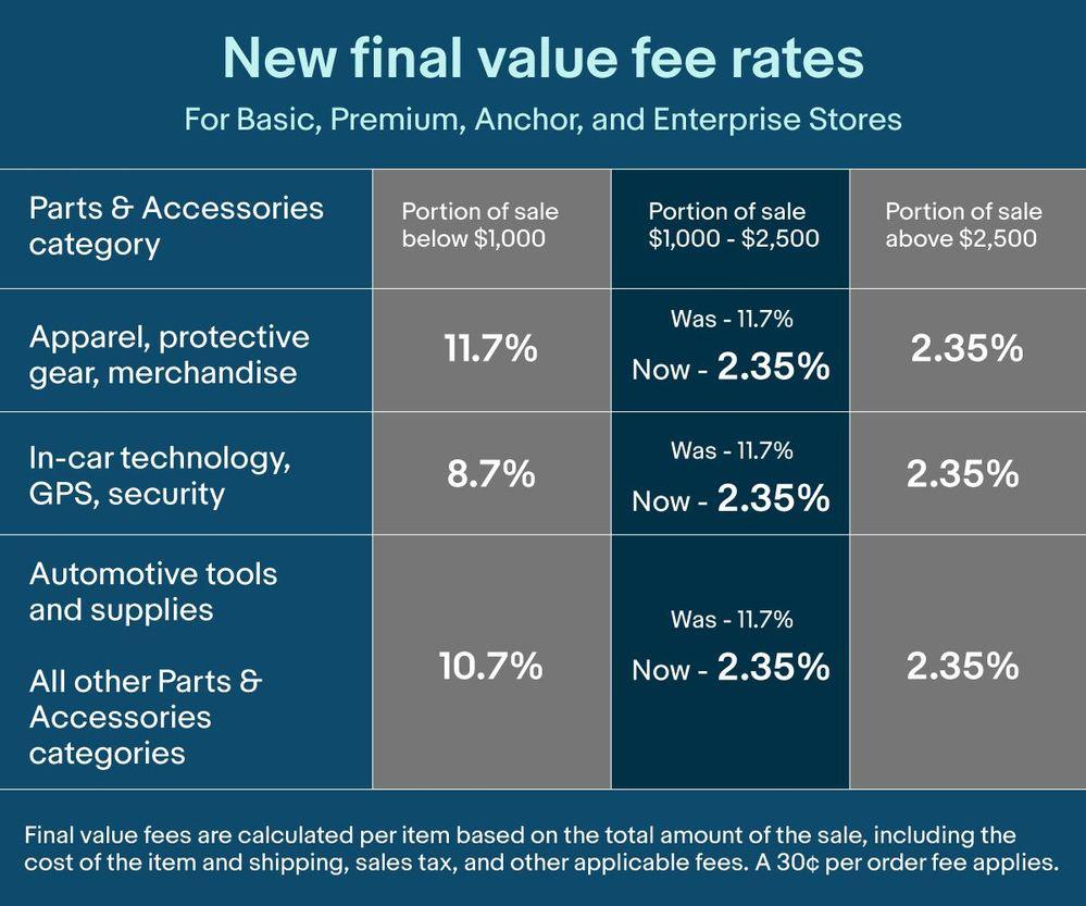 new_fees_1200px.jpg
