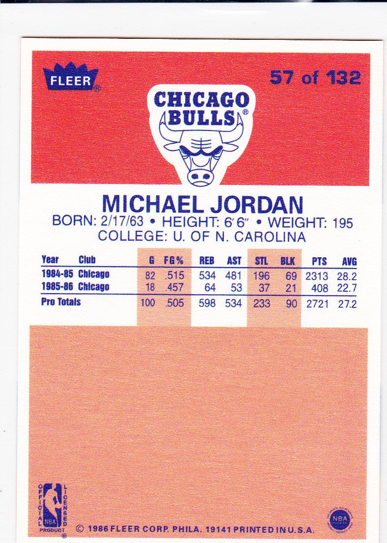 Michael Jordan Rookie Card Real Or Fake The Ebay Community